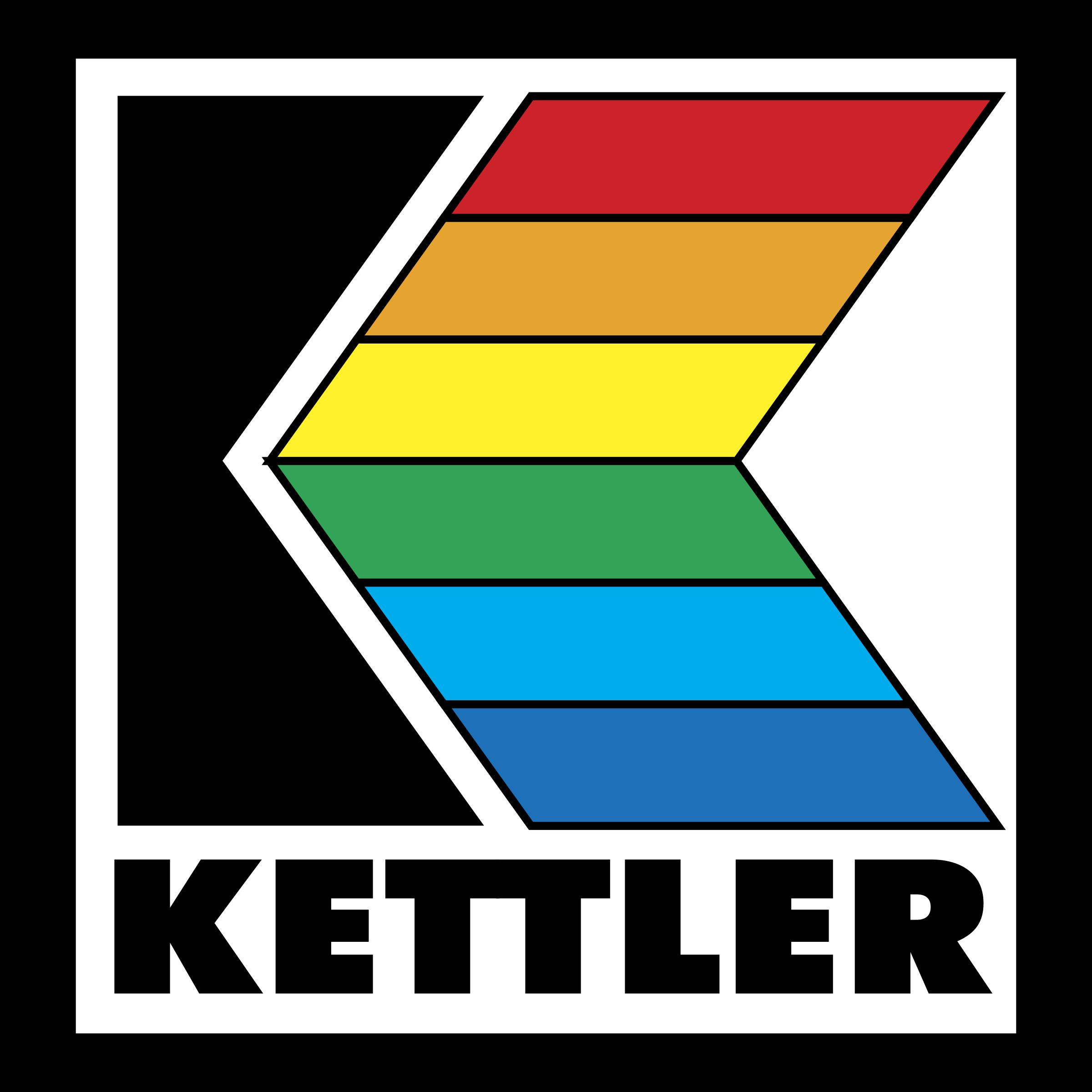 Kettler Romania